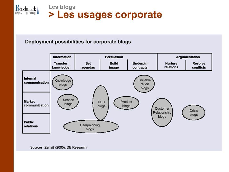 > Les usages corporate Les blogs