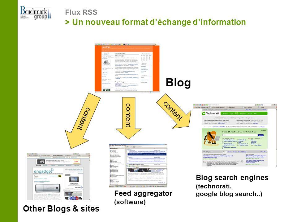 > Un nouveau format déchange dinformation Blog content Other Blogs & sites content Feed aggregator (software) content Blog search engines (technorati, google blog search..) Flux RSS