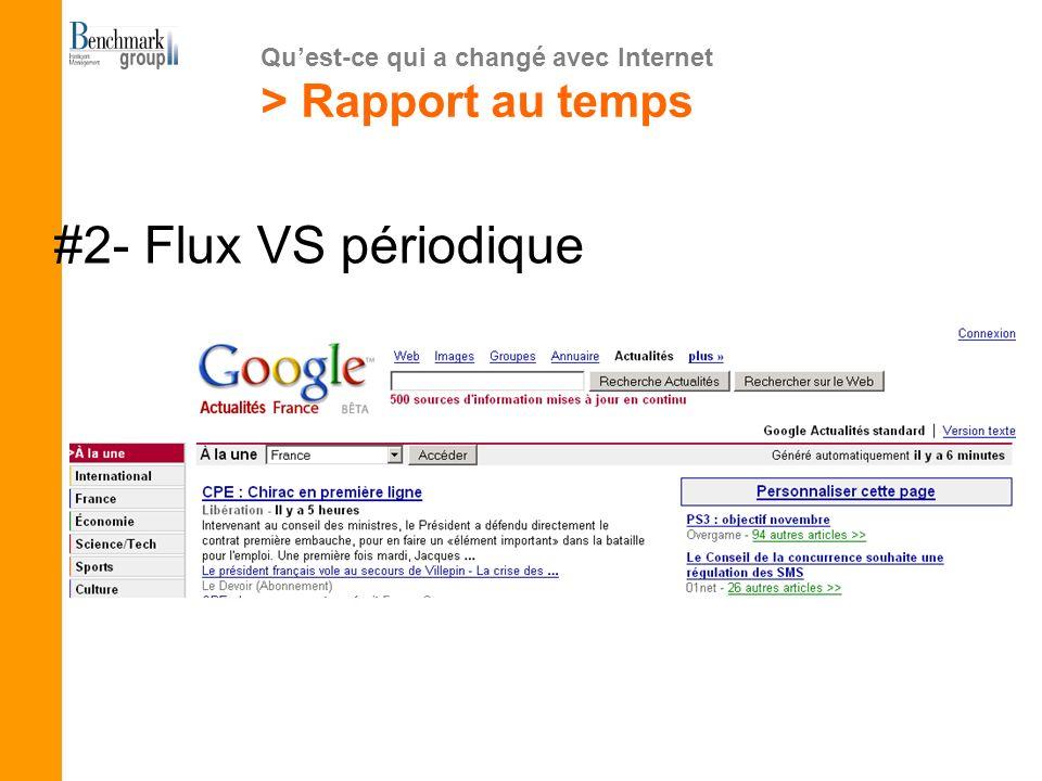 Architecture de linformation hypertexte > Au niveau dun site Laisser voir ce quil y a en profondeur … www.europarl.eu.int www.liberation.fr Importance des micro-contenus