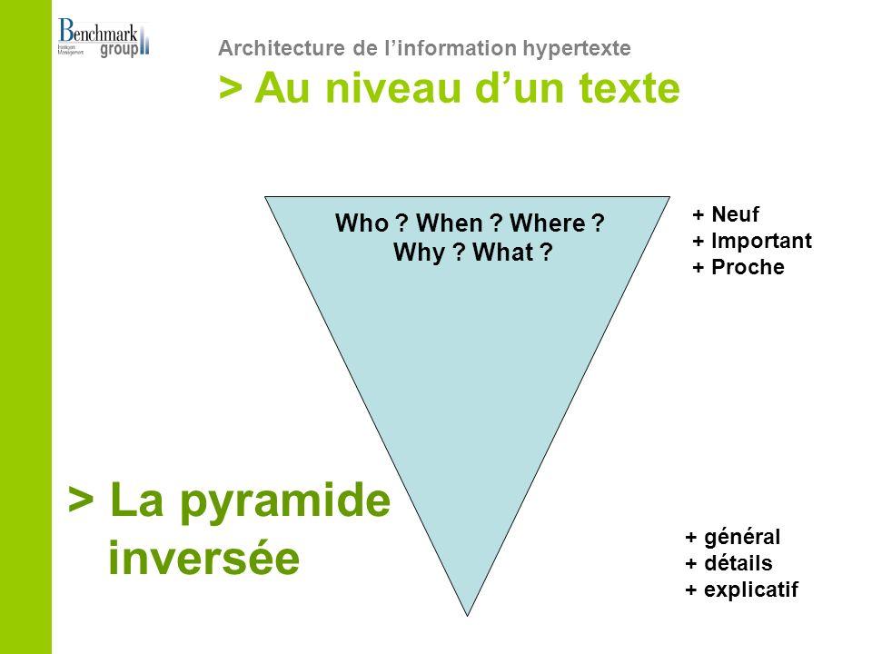 + Neuf + Important + Proche + général + détails + explicatif Who ? When ? Where ? Why ? What ? Architecture de linformation hypertexte > Au niveau dun