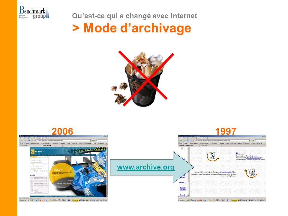 Quest-ce qui a changé avec Internet > Demande de valeur ajoutée Services Contenu Transparence Valeur dusage