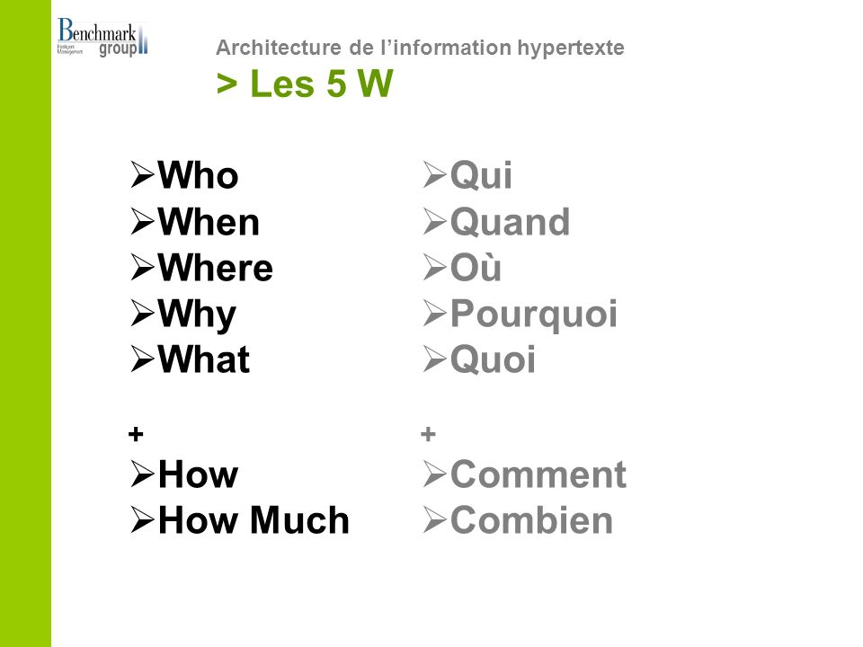 Architecture de linformation hypertexte > Les 5 W Who When Where Why What + How How Much Qui Quand Où Pourquoi Quoi + Comment Combien
