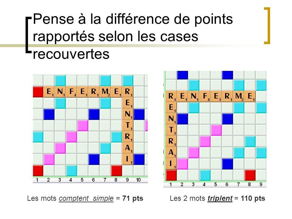 Pense à la différence de points rapportés selon les cases recouvertes Les mots comptent simple = 71 ptsLes 2 mots triplent = 110 pts