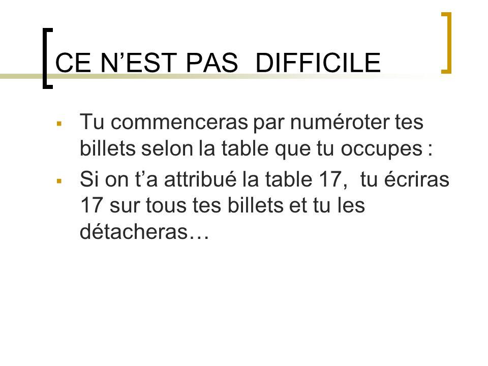 CE NEST PAS DIFFICILE Tu commenceras par numéroter tes billets selon la table que tu occupes : Si on ta attribué la table 17, tu écriras 17 sur tous t