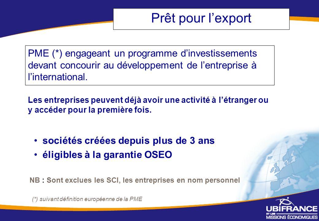 11 Prêt pour lexport PME (*) engageant un programme dinvestissements devant concourir au développement de lentreprise à linternational.