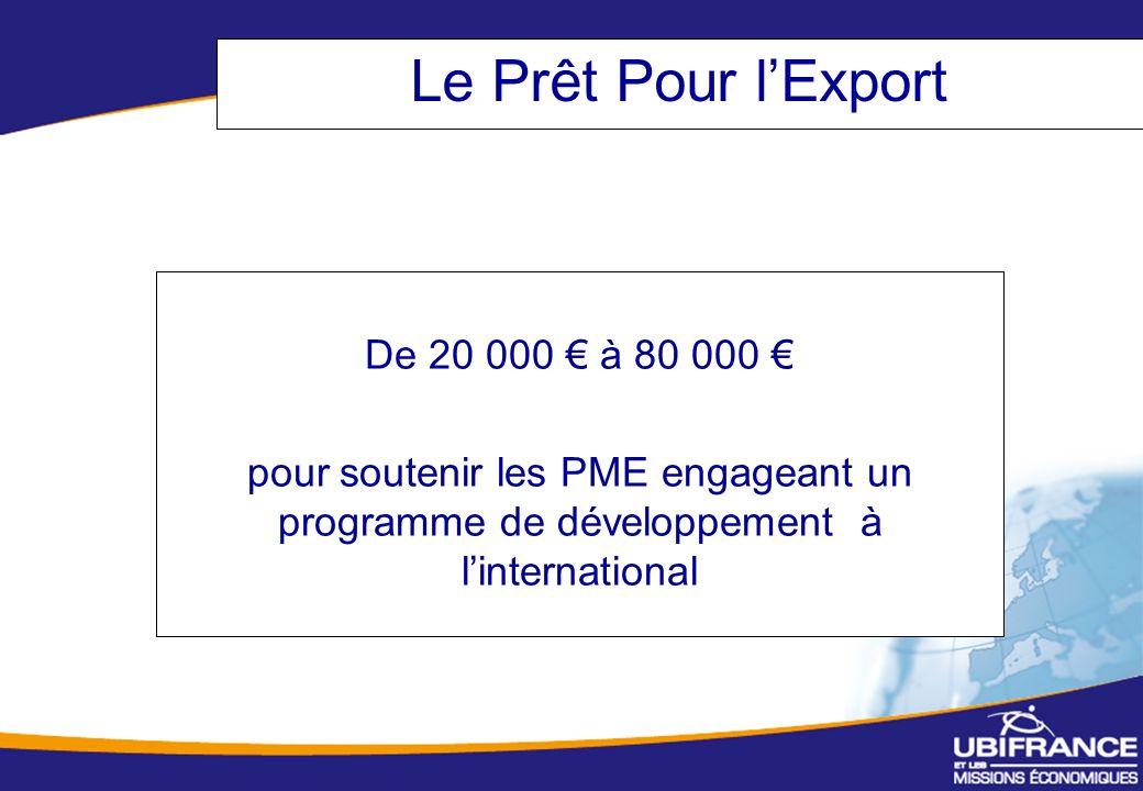 12 Le Prêt Pour lExport De 20 000 à 80 000 pour soutenir les PME engageant un programme de développement à linternational