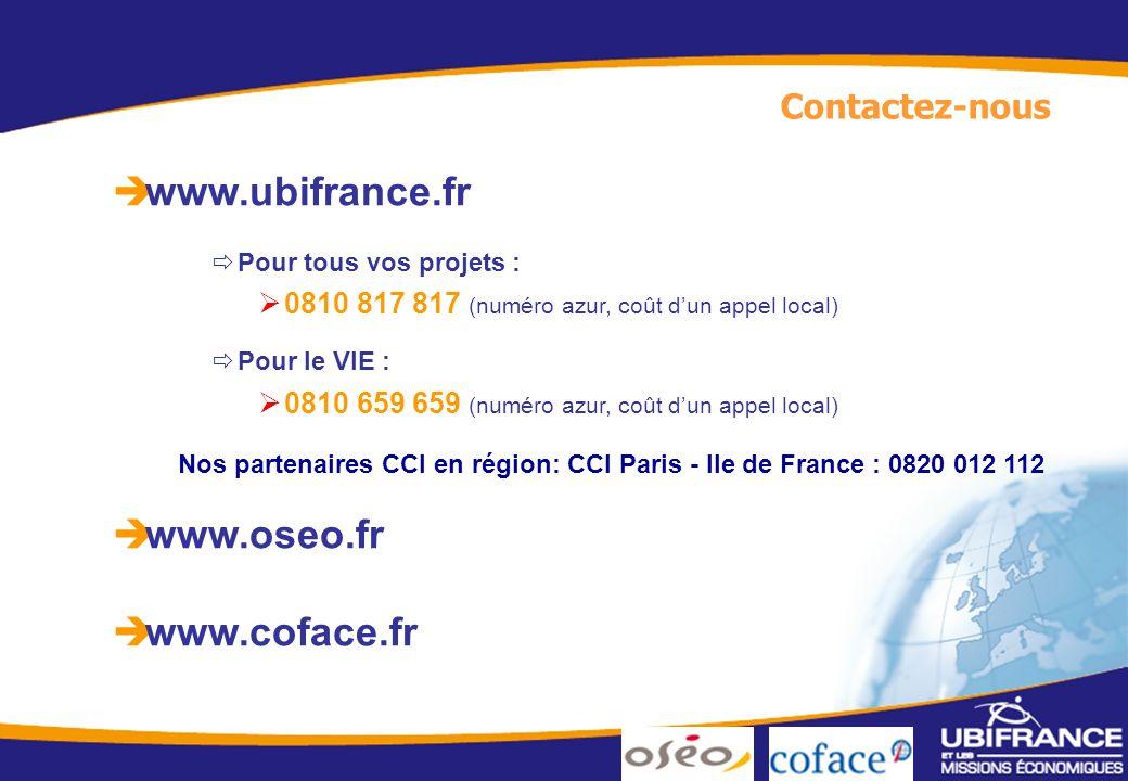 19 www.ubifrance.fr Pour tous vos projets : 0810 817 817 (numéro azur, coût dun appel local) Pour le VIE : 0810 659 659 (numéro azur, coût dun appel local) Nos partenaires CCI en région: CCI Paris - Ile de France : 0820 012 112 www.oseo.fr www.coface.fr Contactez-nous