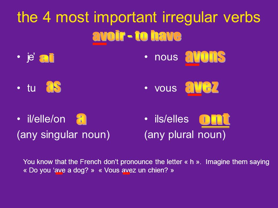 the 4 most important irregular verbs je tu il/elle/on (any singular noun) nous vous ils/elles (any plural noun) Think of the Olympics.