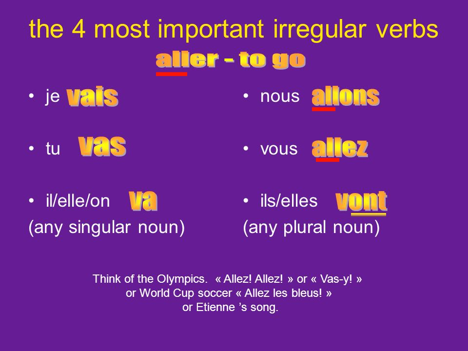 the 4 most important irregular verbs je tu il/elle/on (any singular noun) nous vous ils/elles (any plural noun) Think of the Olympics. « Allez! Allez!
