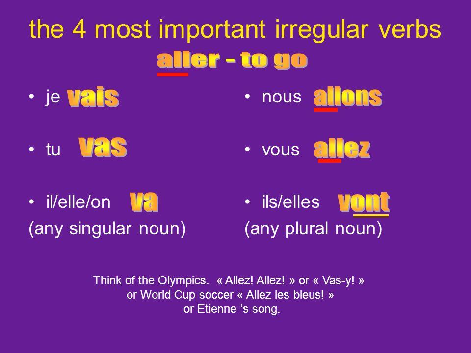 the 4 most important irregular verbs je tu il/elle/on (any singular noun) nous vous ils/elles (any plural noun) Think of Rosetta Stone: « Quest-ce que tu fais.