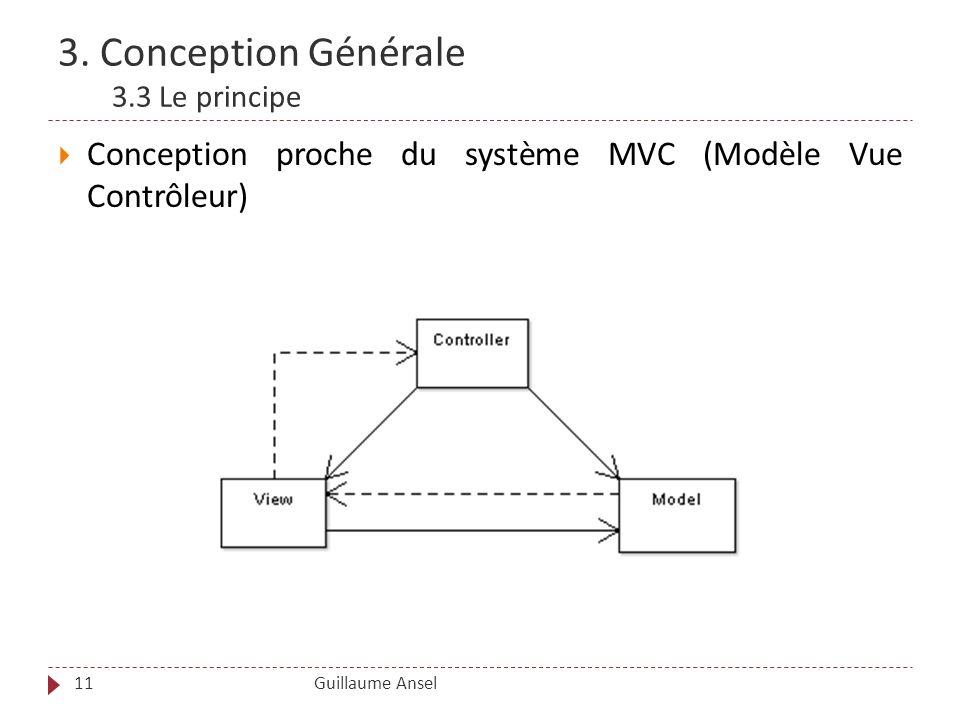 3. Conception Générale 3.3 Le principe Guillaume Ansel11 Conception proche du système MVC (Modèle Vue Contrôleur)