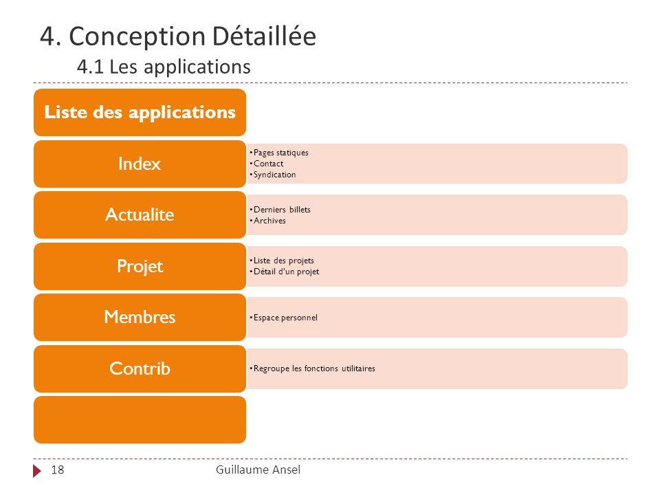 4. Conception Détaillée 4.1 Les applications Guillaume Ansel18 Liste des applications Pages statiques Contact Syndication Index Derniers billets Archi