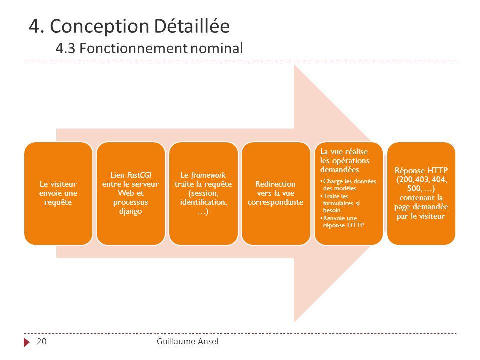 4. Conception Détaillée 4.3 Fonctionnement nominal Guillaume Ansel20 Le visiteur envoie une requête Lien FastCGI entre le serveur Web et processus dja