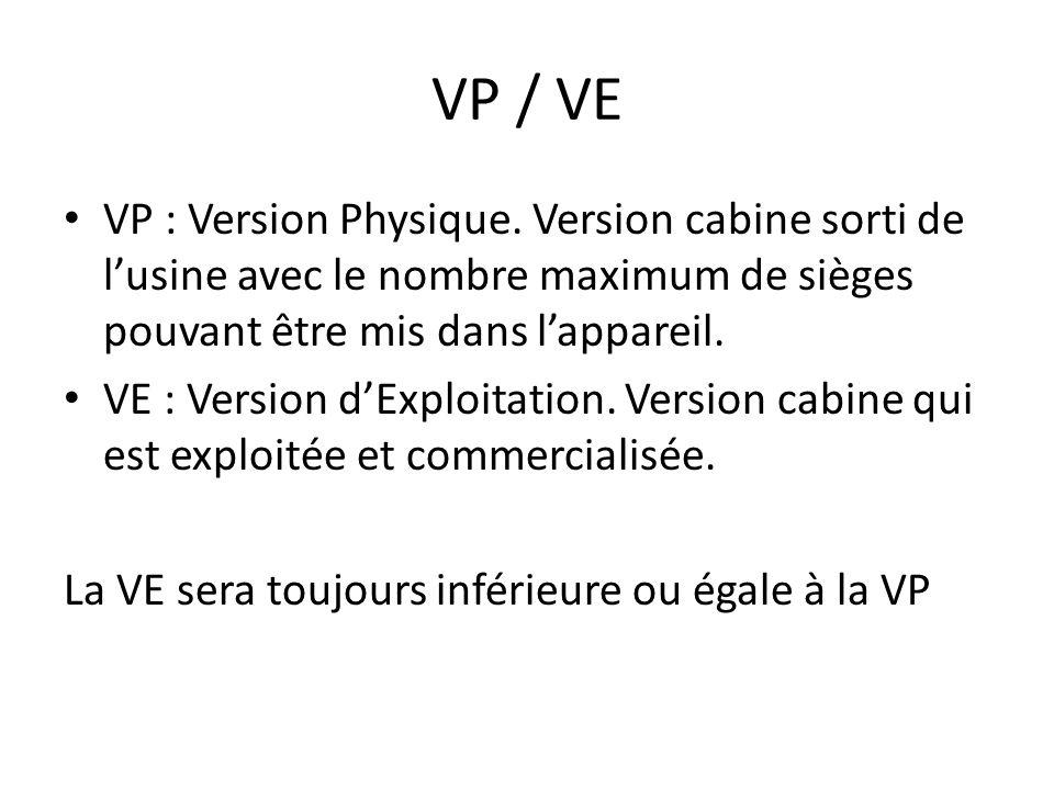 VP / VE VP : Version Physique. Version cabine sorti de lusine avec le nombre maximum de sièges pouvant être mis dans lappareil. VE : Version dExploita