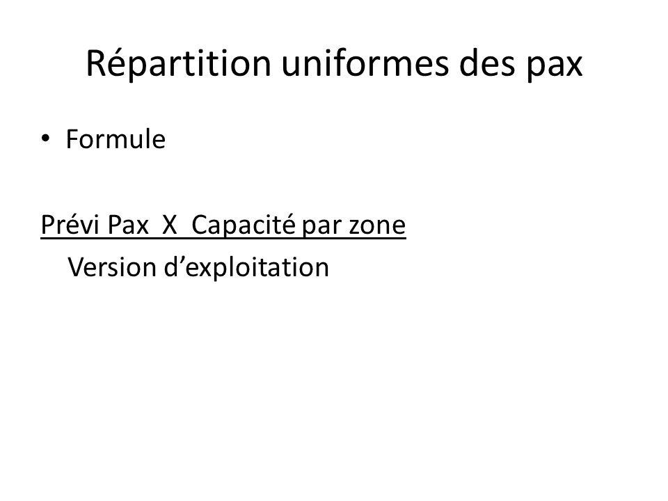 Répartition uniformes des pax Formule Prévi Pax X Capacité par zone Version dexploitation