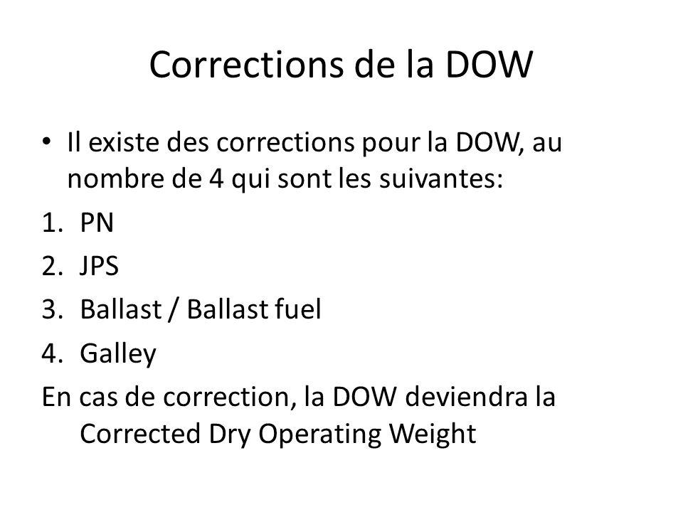 Corrections de la DOW Il existe des corrections pour la DOW, au nombre de 4 qui sont les suivantes: 1.PN 2.JPS 3.Ballast / Ballast fuel 4.Galley En cas de correction, la DOW deviendra la Corrected Dry Operating Weight