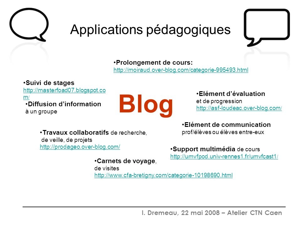 I. Dremeau, 22 mai 2008 – Atelier CTN Caen Applications pédagogiques Blog Prolongement de cours: http://moiraud.over-blog.com/categorie-995493.html ht