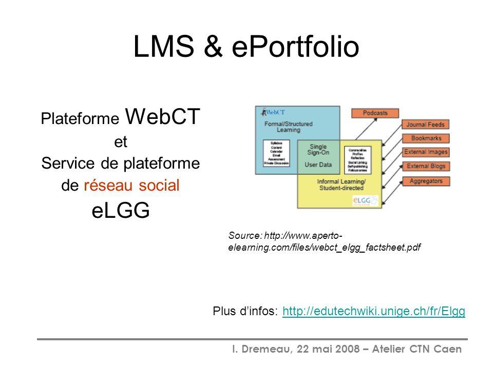 I. Dremeau, 22 mai 2008 – Atelier CTN Caen LMS & ePortfolio Plateforme WebCT et Service de plateforme de réseau social eLGG Plus dinfos: http://edutec