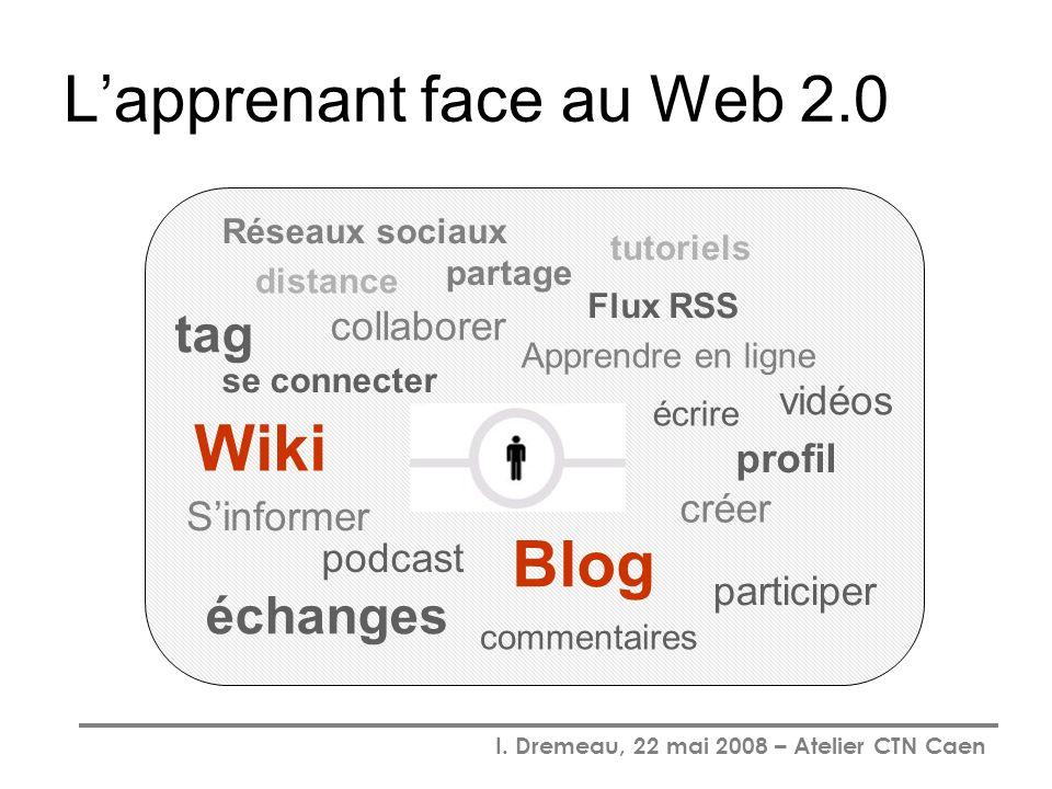I. Dremeau, 22 mai 2008 – Atelier CTN Caen Lapprenant face au Web 2.0 tag Flux RSS échanges distance commentaires Apprendre en ligne participer Wiki B