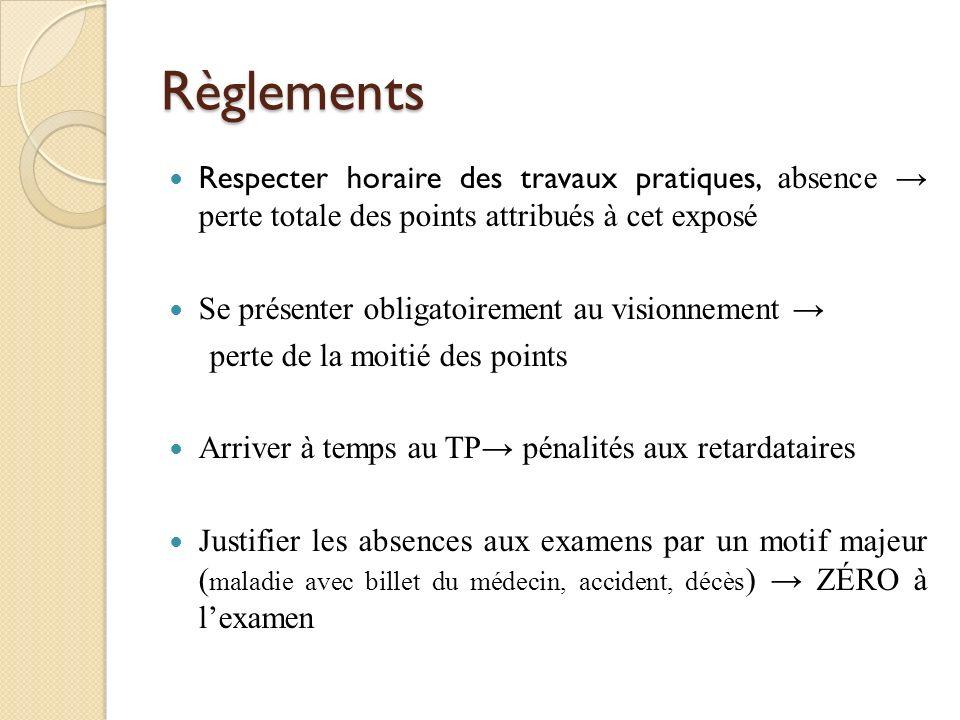 Règlements Respecter horaire des travaux pratiques, absence perte totale des points attribués à cet exposé Se présenter obligatoirement au visionnemen