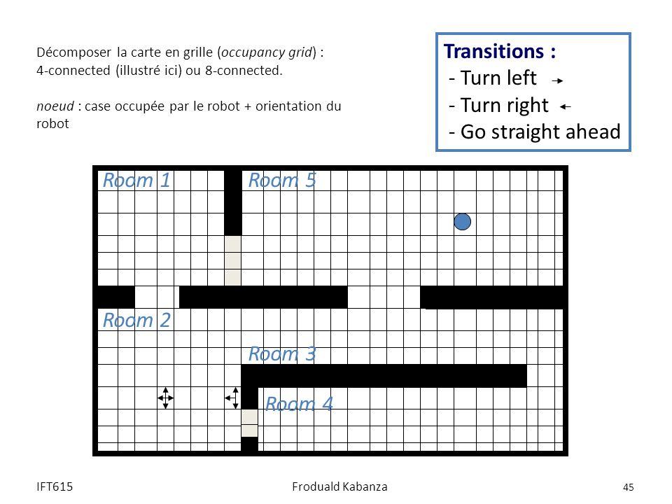 Décomposer la carte en grille (occupancy grid) : 4-connected (illustré ici) ou 8-connected.