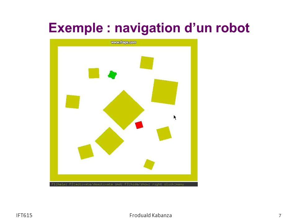 Définition de f La fonction dévaluation f(n) tente destimer le coût du chemin optimal entre le nœud initial et le but, et qui passe par n En pratique on ne connaît pas ce coût : cest ce quon cherche .