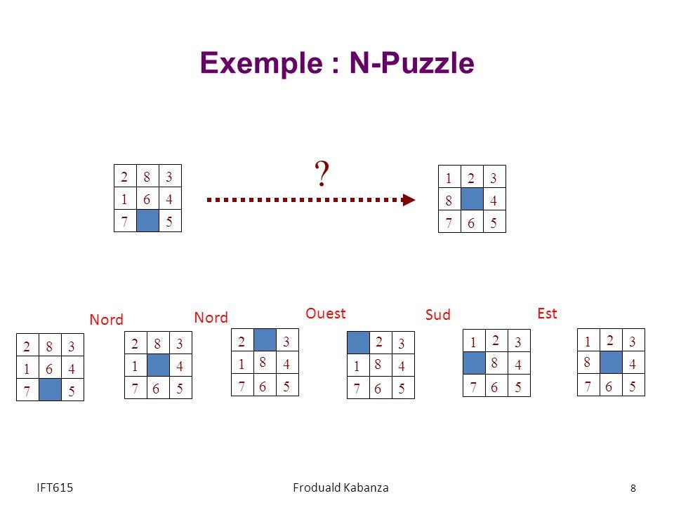 Propriétés de A* Si quelque soit un nœud n 1 et son successeur n 2, nous avons toujours h(n 1 ) c(n 1,n 2 ) + h(n 2 ) où c(n 1,n 2 ) est le coût de larc (n 1,n 2 ).