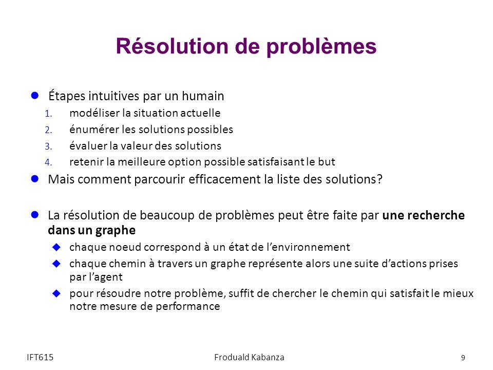 Résolution de problème par une recherche heuristique dans un graphe La recherche heuristique est à la base de beaucoup dapproches en IA Le graphe est défini récursivement (plutôt quexplicitement) Une heuristique est utilisée pour guider la recherche : les heuristiques exploitent les connaissances du domaine dapplication IFT615 10 Froduald Kabanza