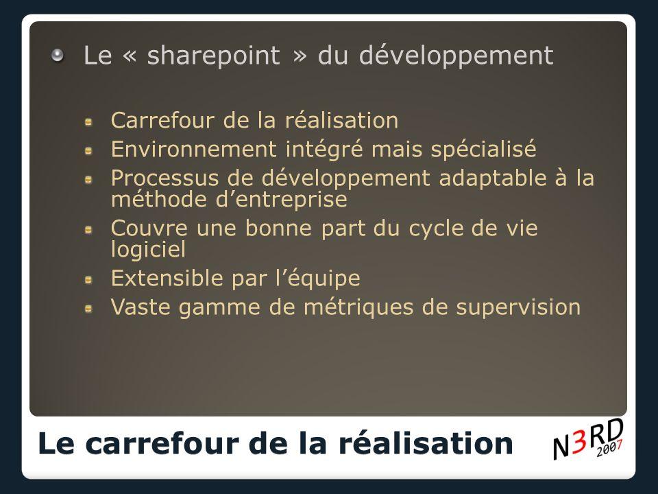 Le « sharepoint » du développement Carrefour de la réalisation Environnement intégré mais spécialisé Processus de développement adaptable à la méthode dentreprise Couvre une bonne part du cycle de vie logiciel Extensible par léquipe Vaste gamme de métriques de supervision Le carrefour de la réalisation