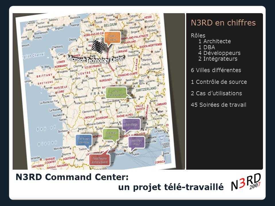 N3RD en chiffres Rôles 1 Architecte 1 DBA 4 Développeurs 2 Intégrateurs 6 Villes différentes 1 Contrôle de source 2 Cas dutilisations 45 Soirées de travail N3RD Command Center: un projet télé-travaillé