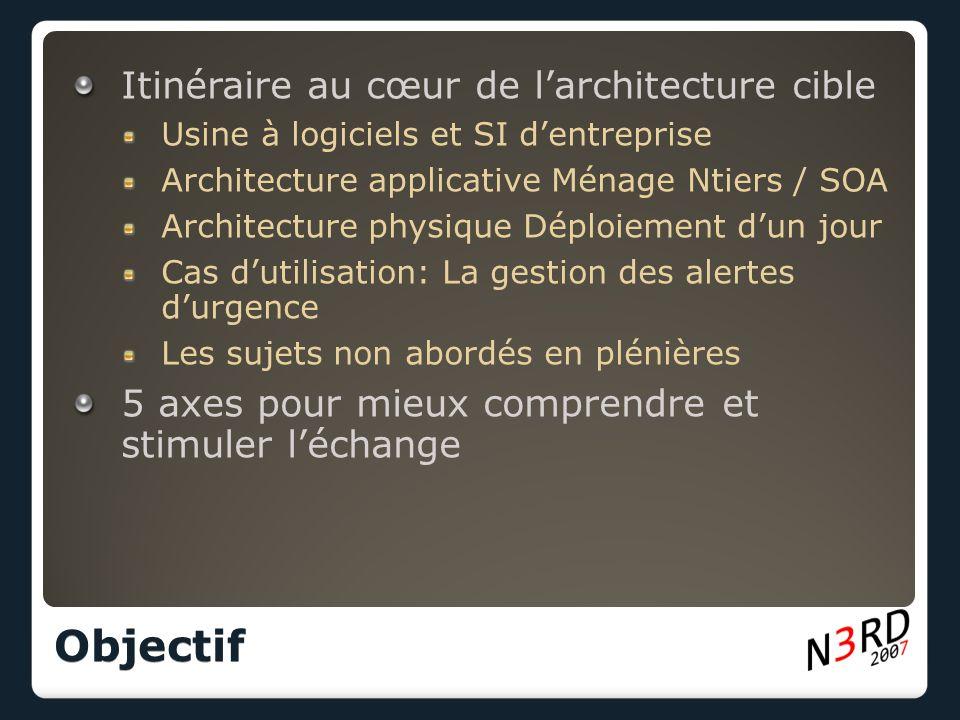 Larchitecture applicative dans le SI dune entreprise Une chaine de réalisation logicielle en entreprise.