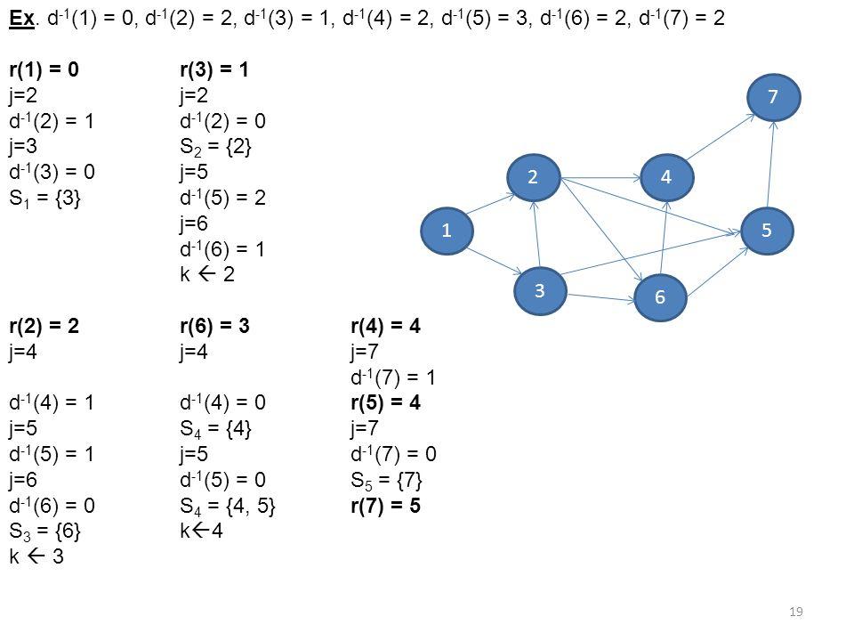 Ex. d -1 (1) = 0, d -1 (2) = 2, d -1 (3) = 1, d -1 (4) = 2, d -1 (5) = 3, d -1 (6) = 2, d -1 (7) = 2 r(1) = 0r(3) = 1j=2 d -1 (2) = 1d -1 (2) = 0 j=3S