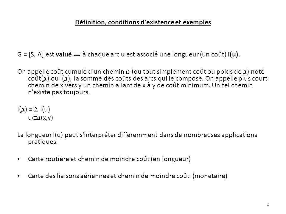 Définition, conditions d'existence et exemples G = [S, A] est valué à chaque arc u est associé une longueur (un coût) l(u). On appelle coût cumulé d'u