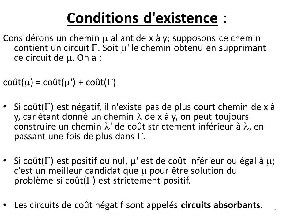Conditions d'existence : Considérons un chemin allant de x à y; supposons ce chemin contient un circuit. Soit ' le chemin obtenu en supprimant ce circ