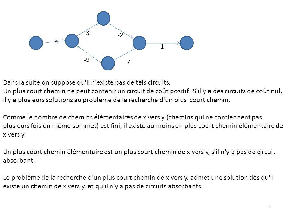 4 3 -2 7 -9 1 Dans la suite on suppose qu'il n'existe pas de tels circuits. Un plus court chemin ne peut contenir un circuit de coût positif. S'il y a