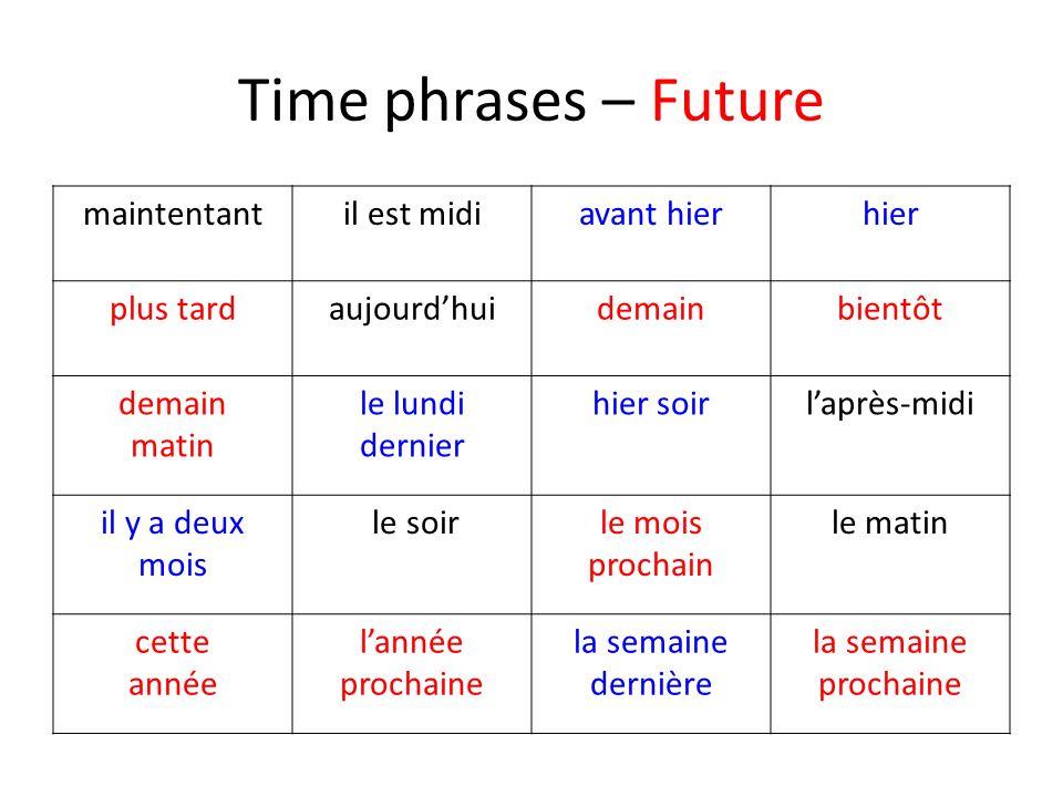 Time phrases – Future maintentantil est midiavant hierhier plus tardaujourdhuidemainbientôt demain matin le lundi dernier hier soirlaprès-midi il y a deux mois le soirle mois prochain le matin cette année lannée prochaine la semaine dernière la semaine prochaine