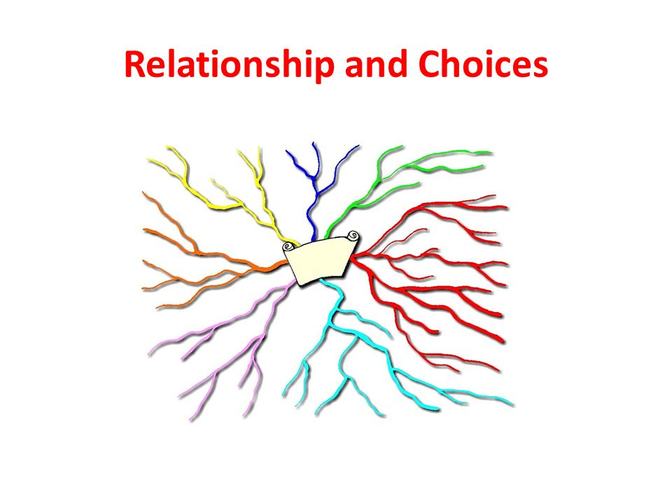 Relationship and Choices