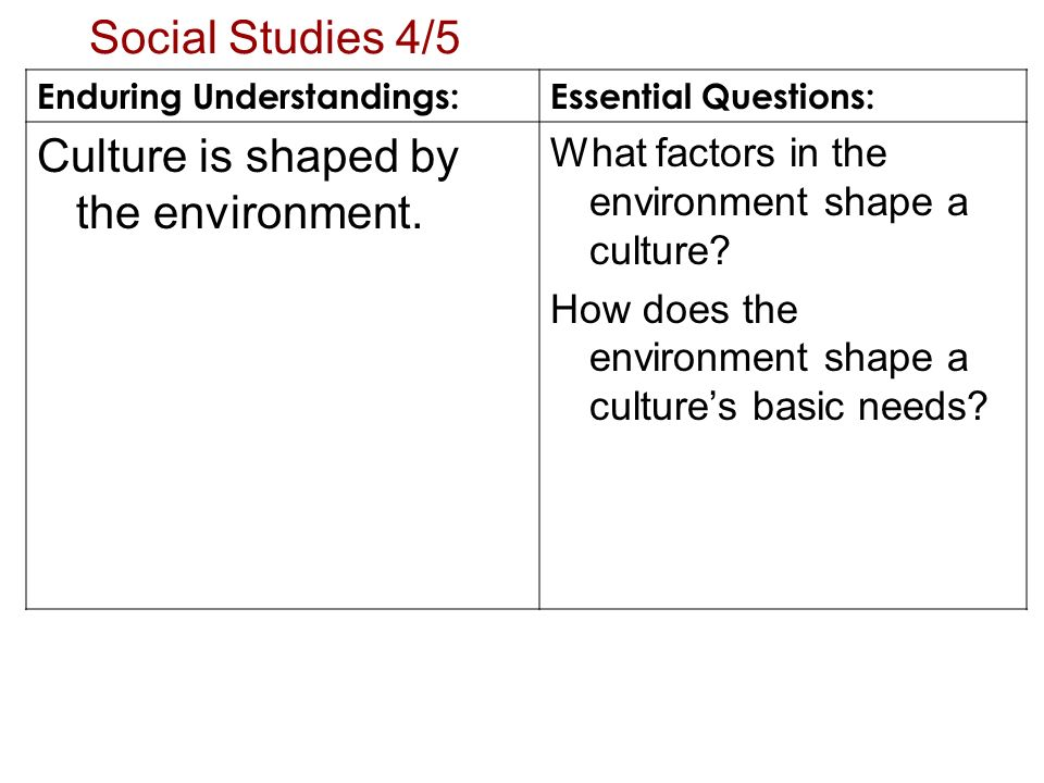 Social Studies 4/5 Enduring Understandings:Essential Questions: Culture is shaped by the environment. What factors in the environment shape a culture?