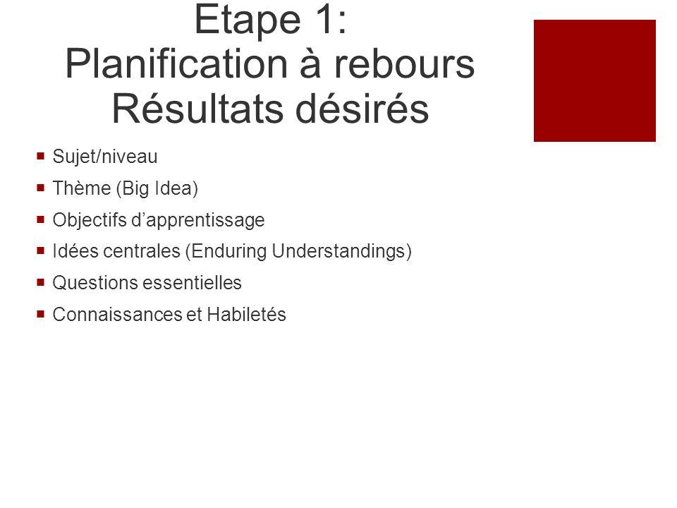 Backward Design Model – Stage 2 1.Identify desired results 2.