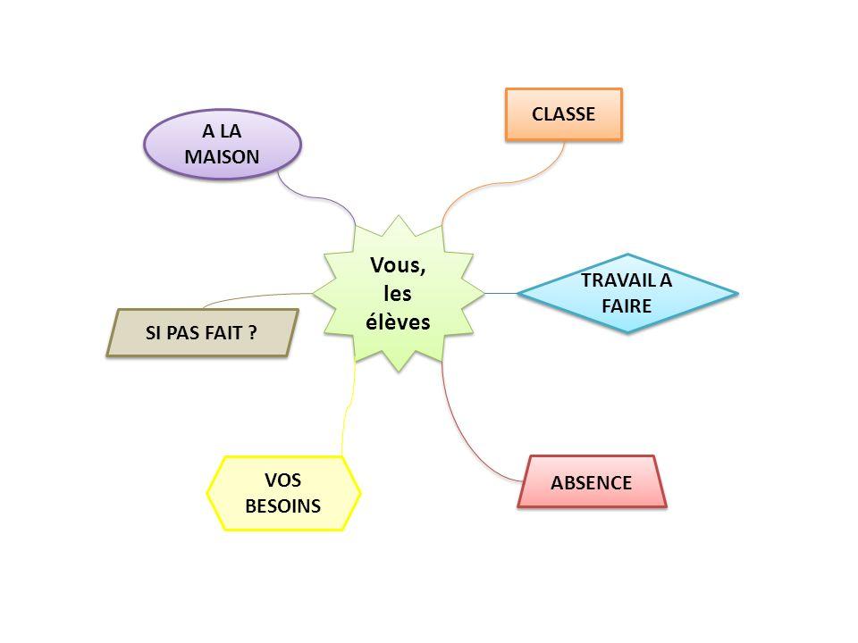 CLASSE Cours Les corrections Japprend de mes erreurs Participer Séance autonomie MAP 4 Séance autonomie MAP 4 Exemples Recherche écrite A compléter Exercices Vous, les élèves