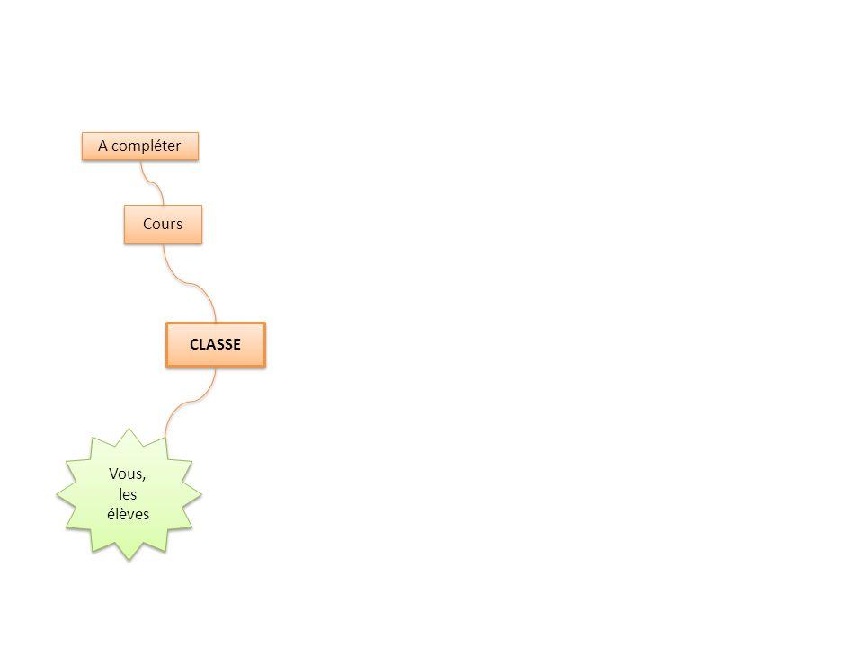 CLASSE Cours Les corrections Japprend de mes erreurs Participer Séance autonomie MAP 4 Séance autonomie MAP 4 Exemples Recherche écrite A compléter Faites au tableau Ex, exercice, DM, DS Sur feuille Exercices Vous, les élèves DM, DS