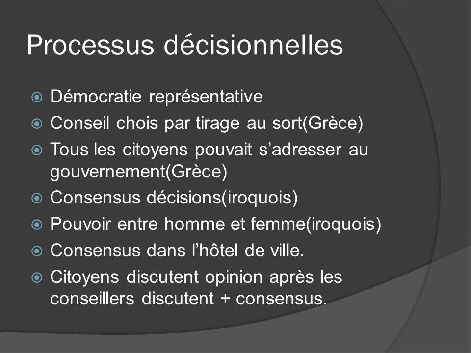 Processus décisionnelles Démocratie représentative Conseil chois par tirage au sort(Grèce) Tous les citoyens pouvait sadresser au gouvernement(Grèce)