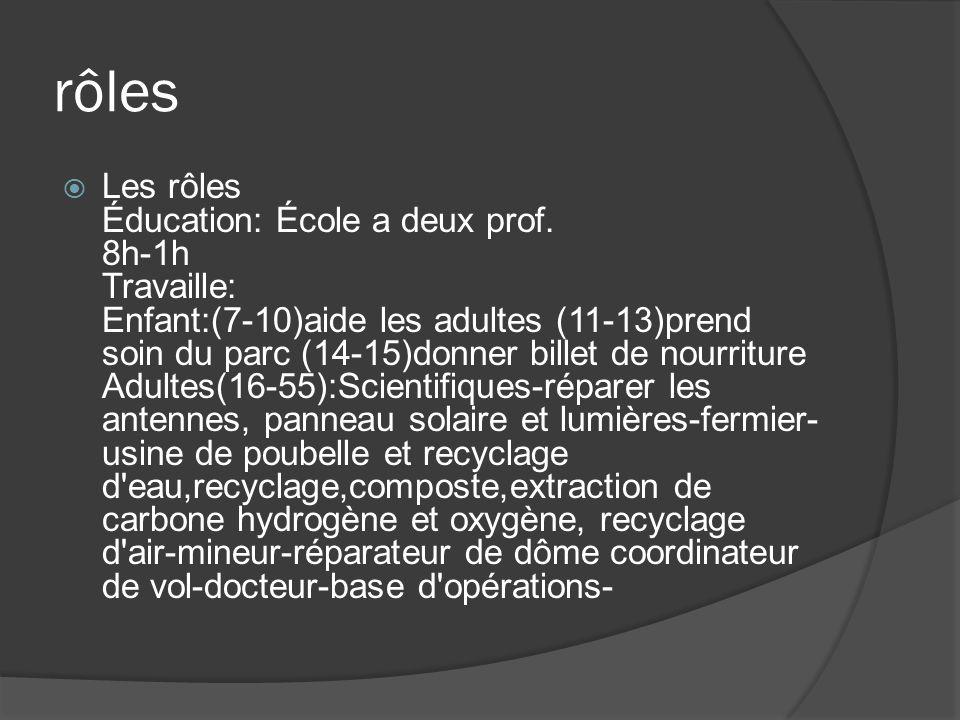rôles Les rôles Éducation: École a deux prof.