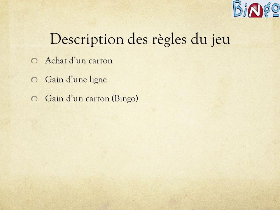Description des règles du jeu Achat dun carton Gain dune ligne Gain dun carton (Bingo)