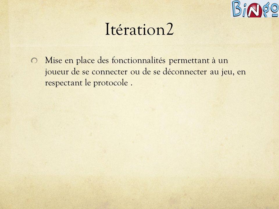 Itération3 Mise en place des fonctionnalités permettant à un joueur dacheter un carton et dobtenir un carton de jeu valide, en respectant le protocole