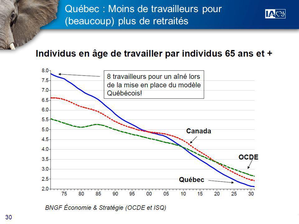 30 Québec : Moins de travailleurs pour (beaucoup) plus de retraités