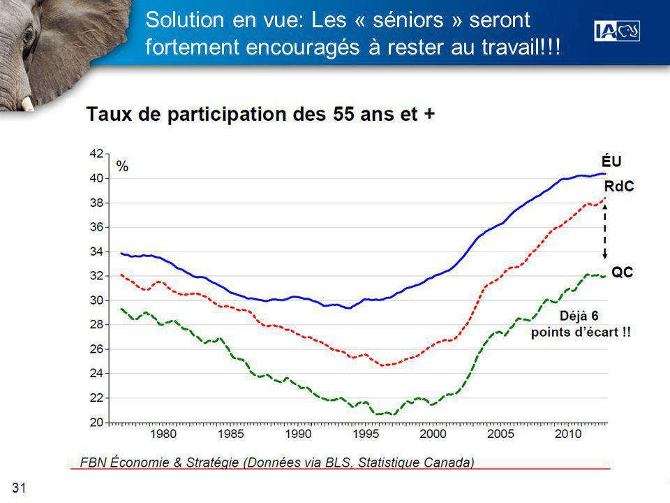 31 Solution en vue: Les « séniors » seront fortement encouragés à rester au travail!!!