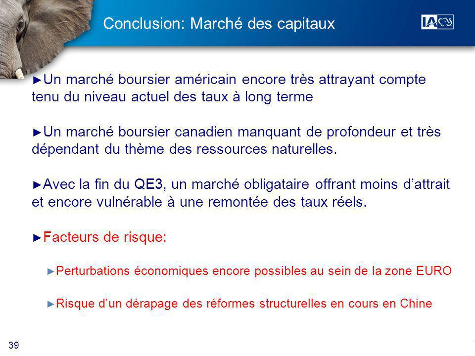39 Conclusion: Marché des capitaux Un marché boursier américain encore très attrayant compte tenu du niveau actuel des taux à long terme Un marché boursier canadien manquant de profondeur et très dépendant du thème des ressources naturelles.