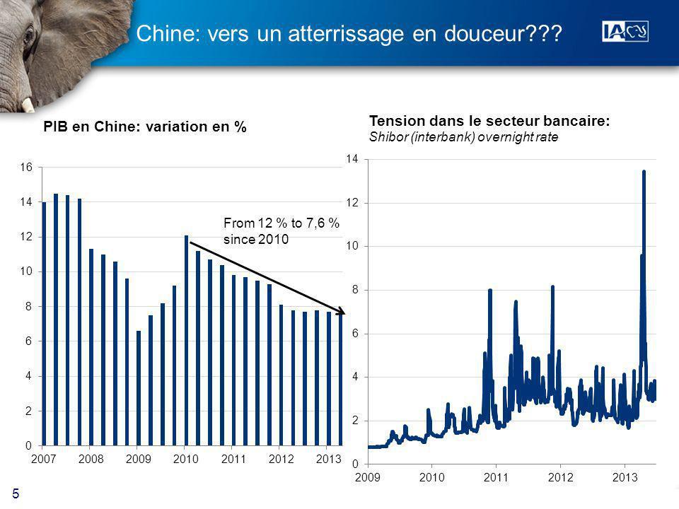 36 La performance du TSX sappuie sur les ressources naturelles Source: IA Économie, données via Bloomberg