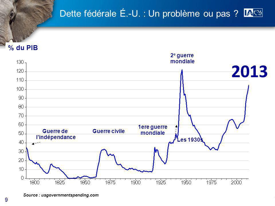 9 % du PIB Les 1930s 1ere guerre mondiale 2 e guerre mondiale Guerre civileGuerre de lindépendance Source : usgovernmentspending.com 2013 Dette fédérale É.-U.